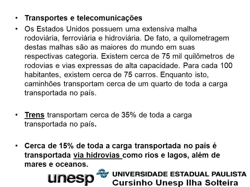 Transportes e telecomunicações