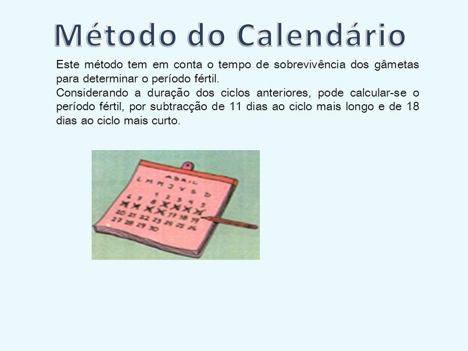 Método do Calendário Este método tem em conta o tempo de sobrevivência dos gâmetas para determinar o período fértil.
