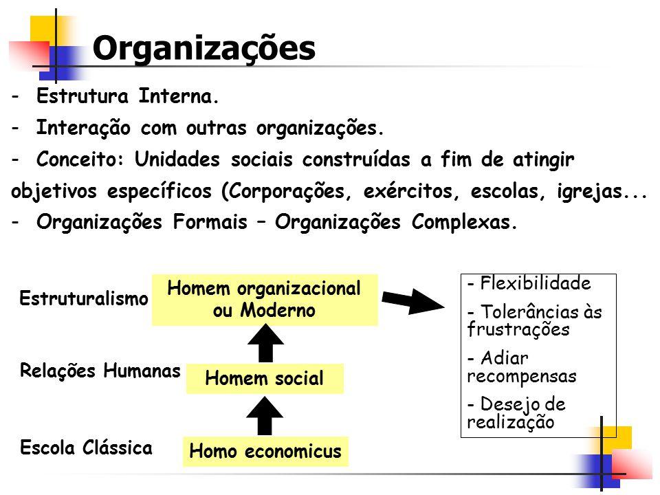 Homem organizacional ou Moderno
