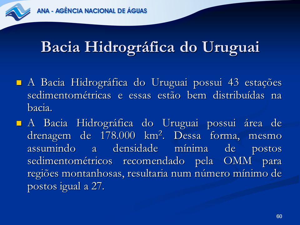 Bacia Hidrográfica do Uruguai