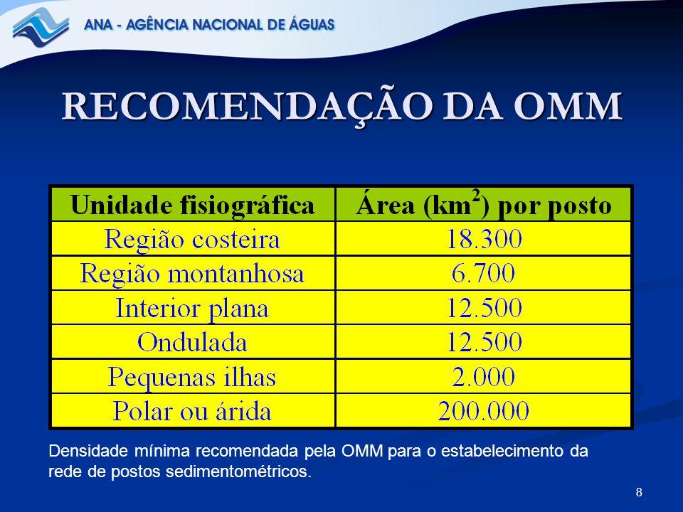 RECOMENDAÇÃO DA OMM Densidade mínima recomendada pela OMM para o estabelecimento da rede de postos sedimentométricos.