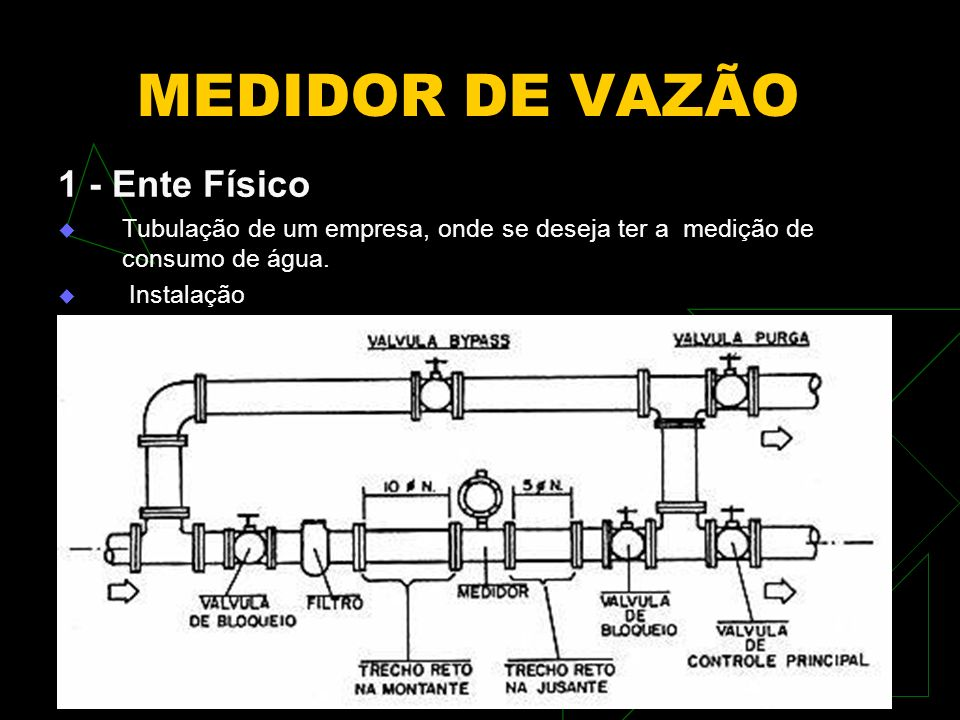 MEDIDOR DE VAZÃO 1 - Ente Físico