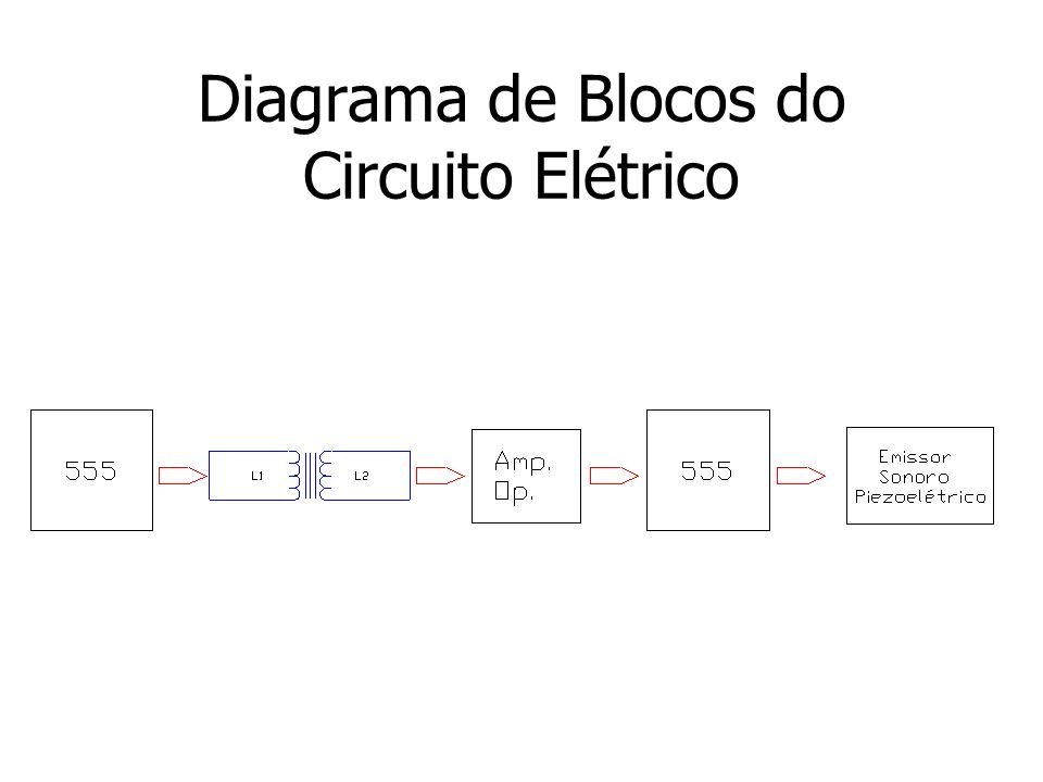 Diagrama de Blocos do Circuito Elétrico