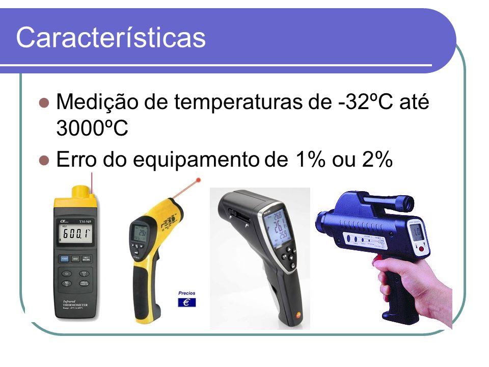 Características Medição de temperaturas de -32ºC até 3000ºC