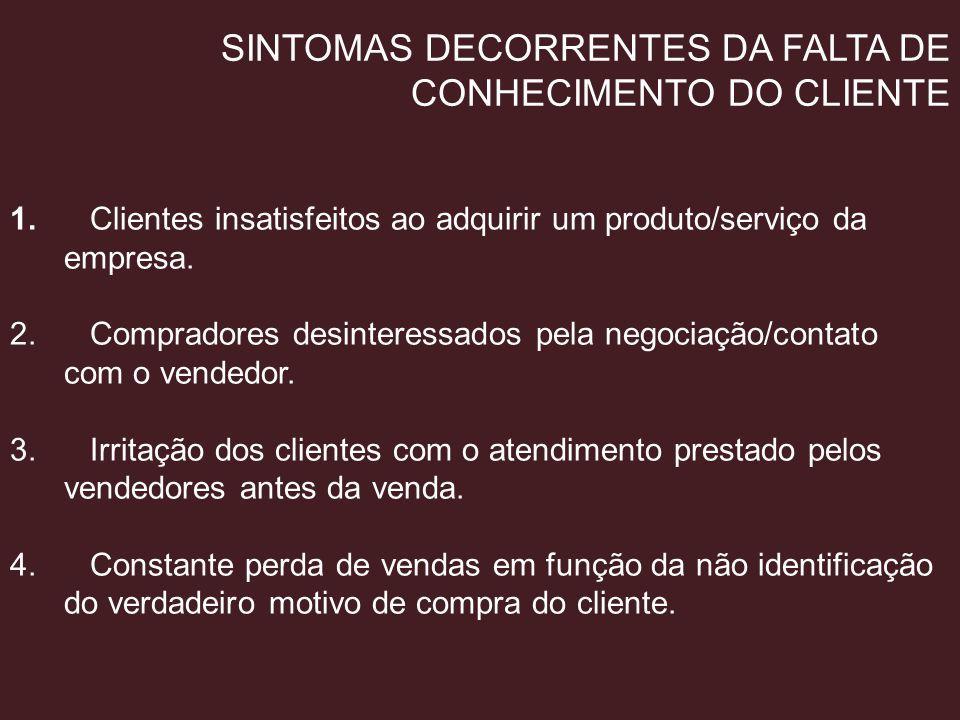 SINTOMAS DECORRENTES DA FALTA DE CONHECIMENTO DO CLIENTE