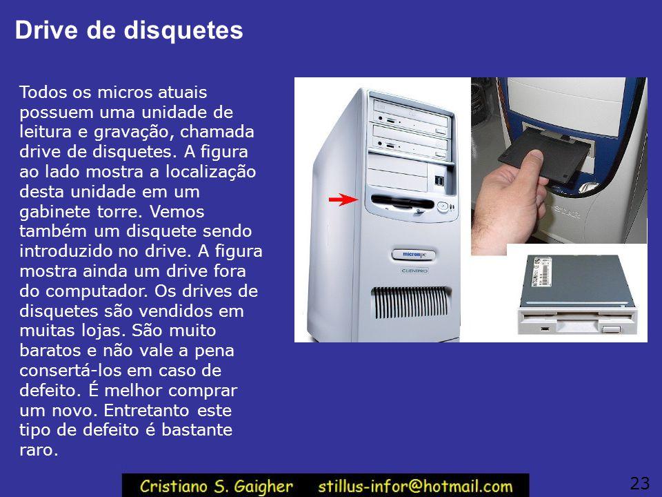 Drive de disquetes
