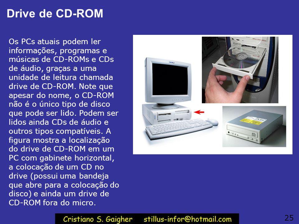 Drive de CD-ROM