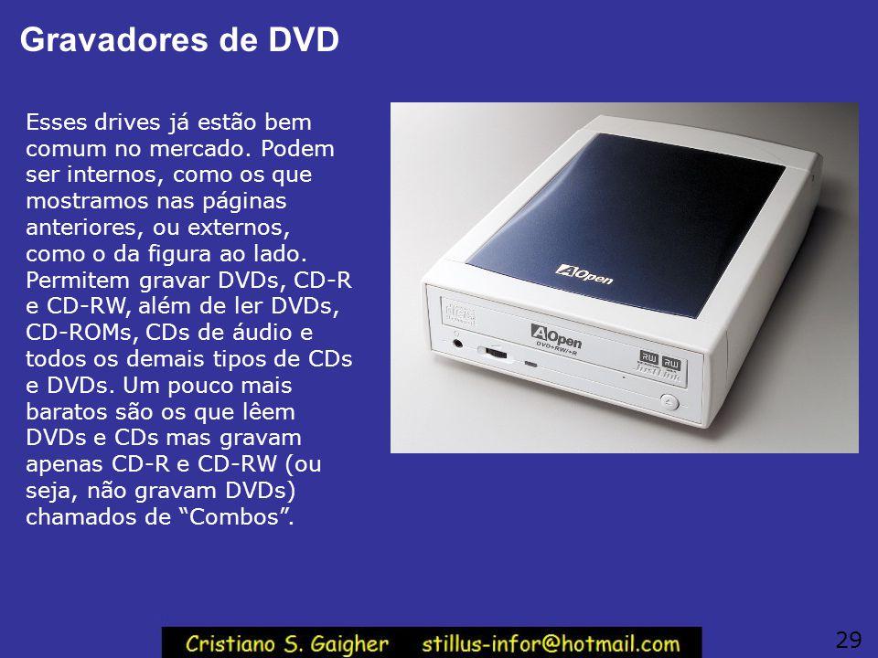Gravadores de DVD