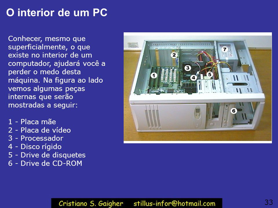 O interior de um PC