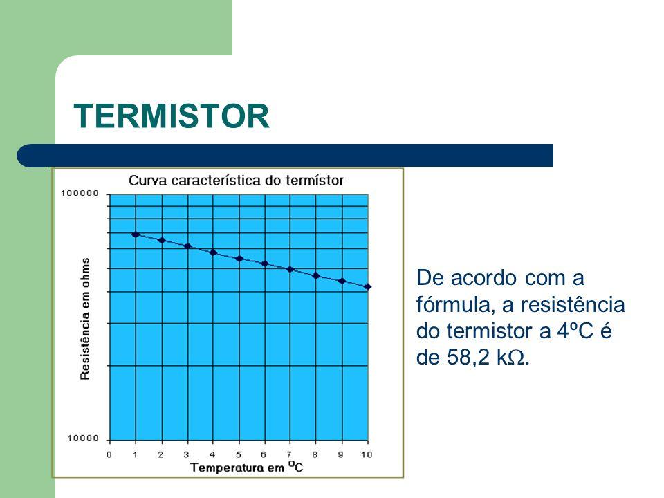 TERMISTOR De acordo com a fórmula, a resistência do termistor a 4ºC é de 58,2 kW.