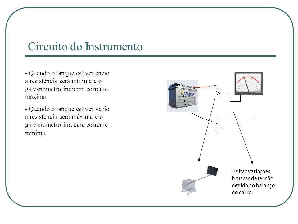 Circuito do Instrumento