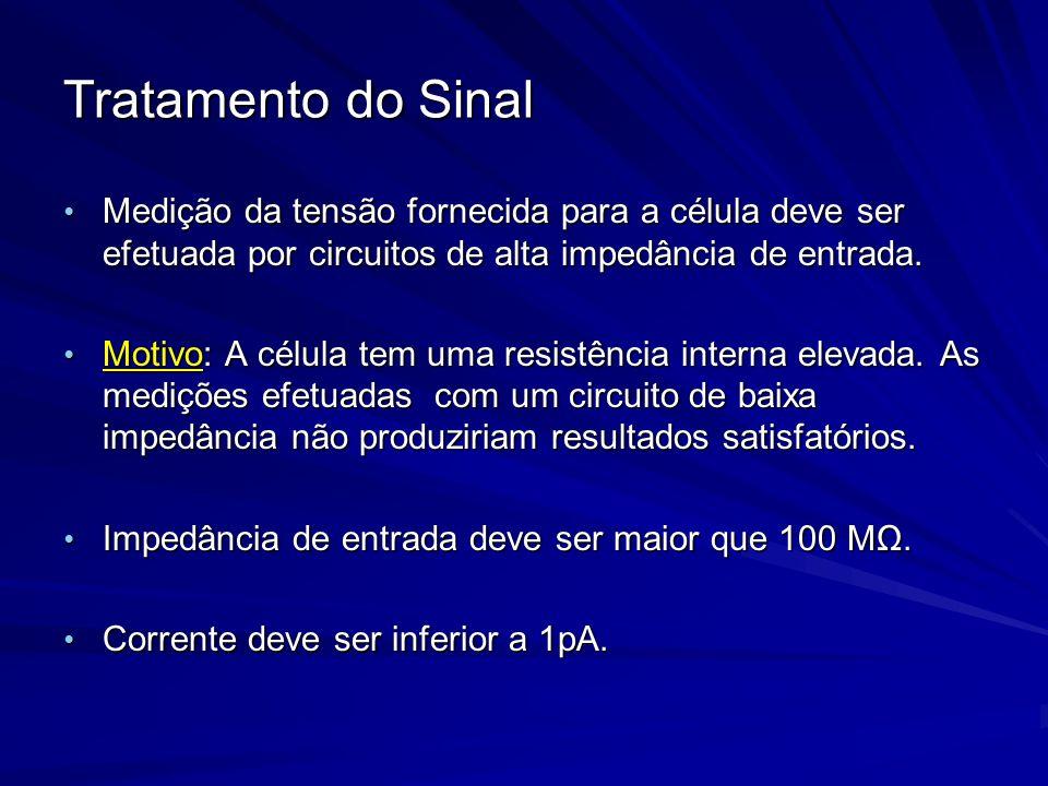 Tratamento do Sinal Medição da tensão fornecida para a célula deve ser efetuada por circuitos de alta impedância de entrada.