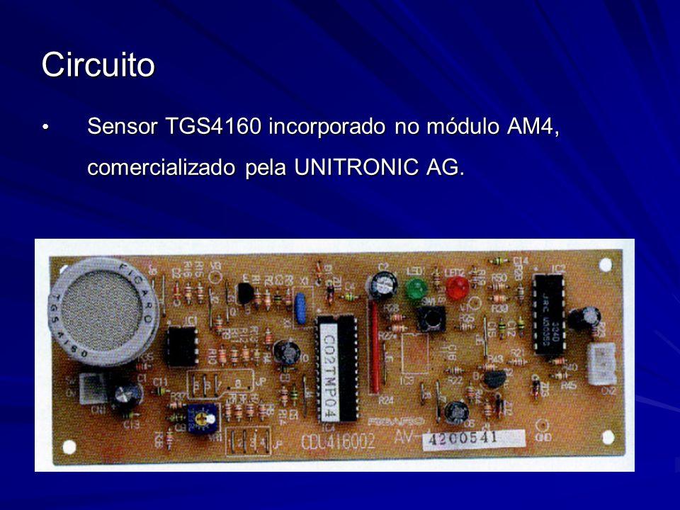 Circuito Sensor TGS4160 incorporado no módulo AM4, comercializado pela UNITRONIC AG.