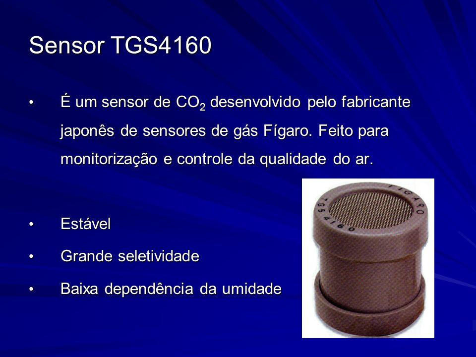Sensor TGS4160