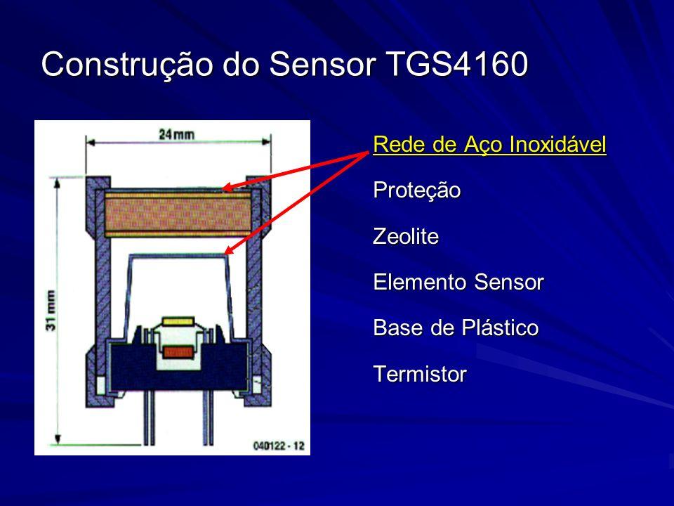Construção do Sensor TGS4160