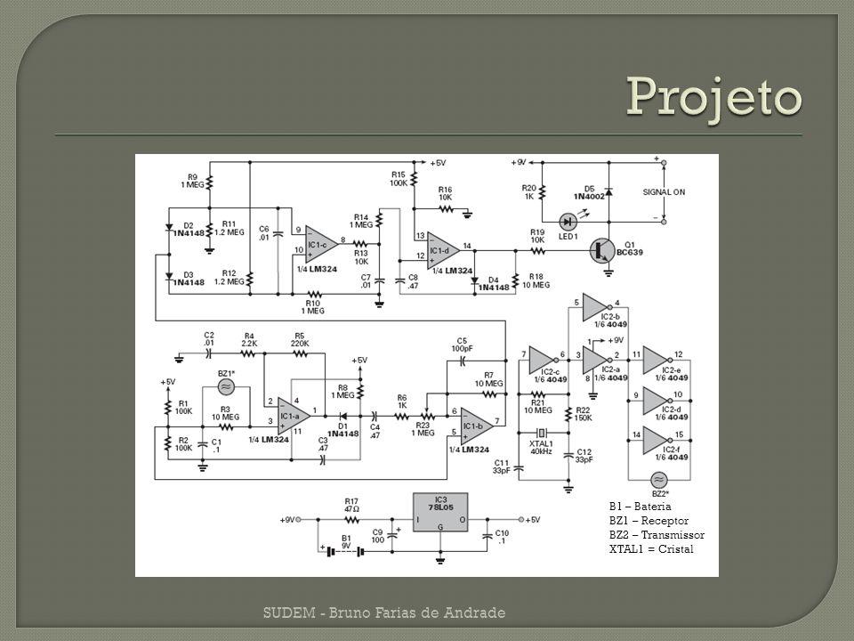 Projeto SUDEM - Bruno Farias de Andrade B1 – Bateria BZ1 – Receptor