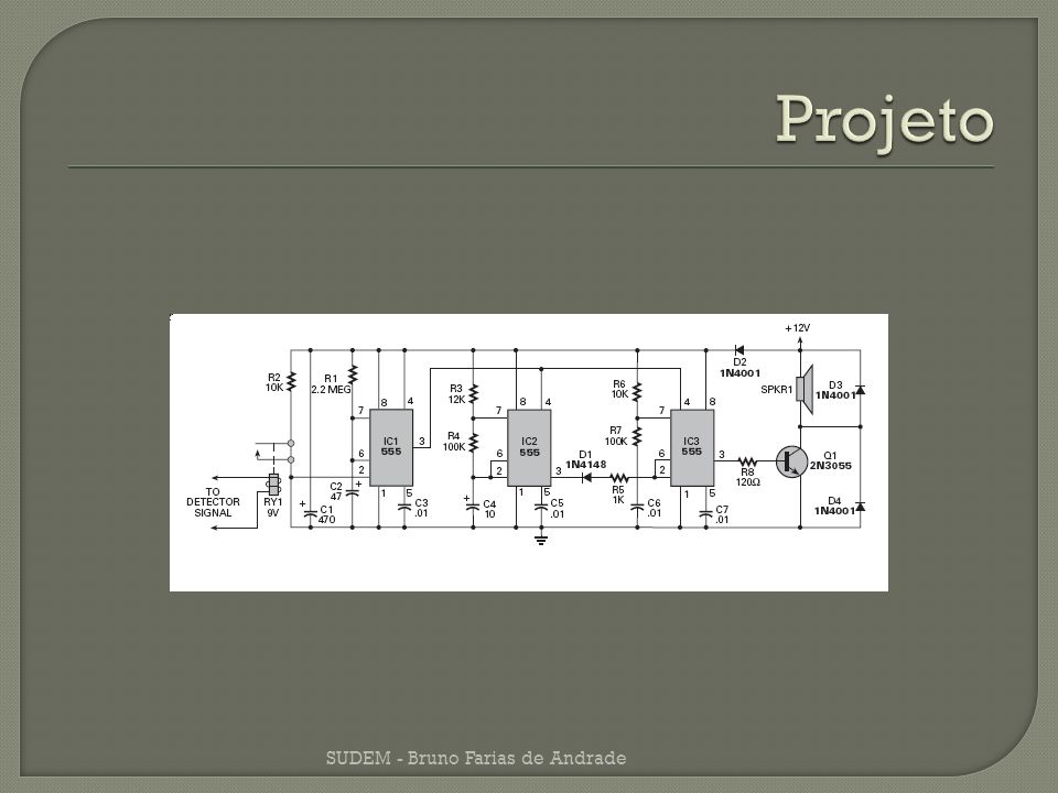 Projeto SUDEM - Bruno Farias de Andrade