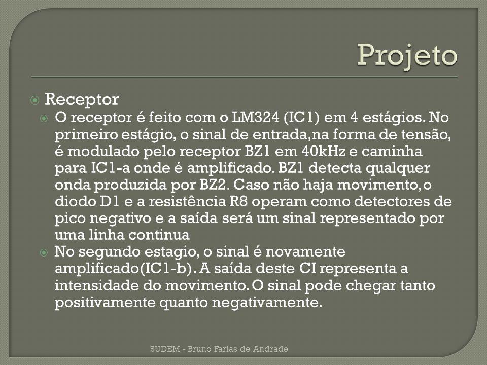 ProjetoReceptor.