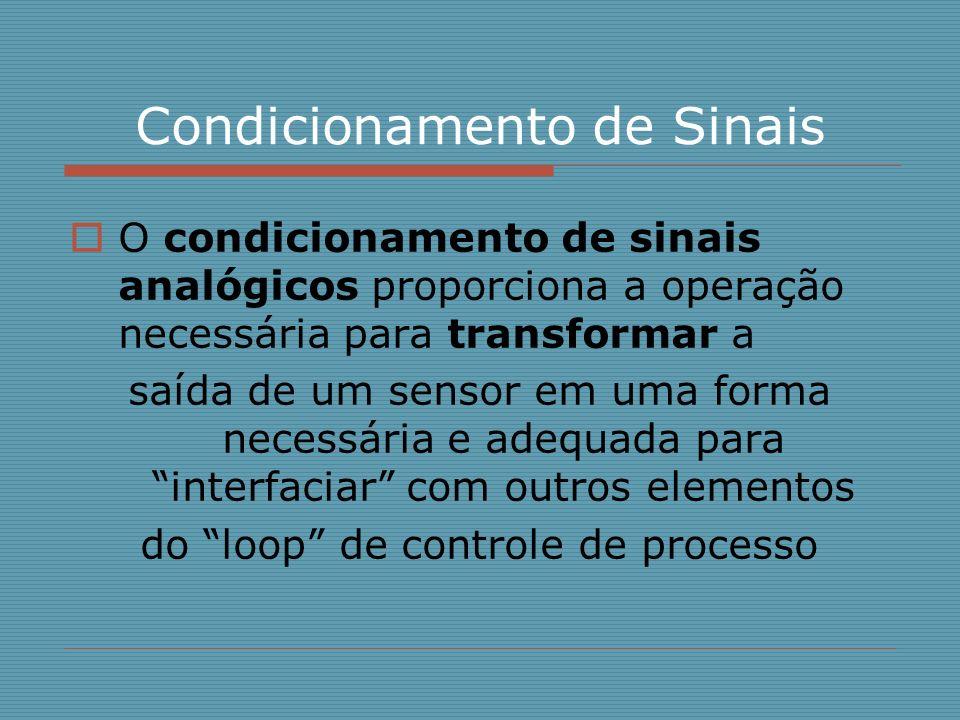 Condicionamento de Sinais