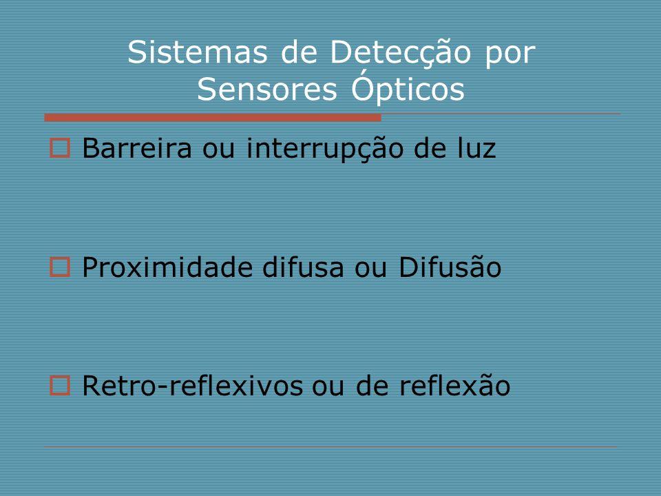 Sistemas de Detecção por Sensores Ópticos