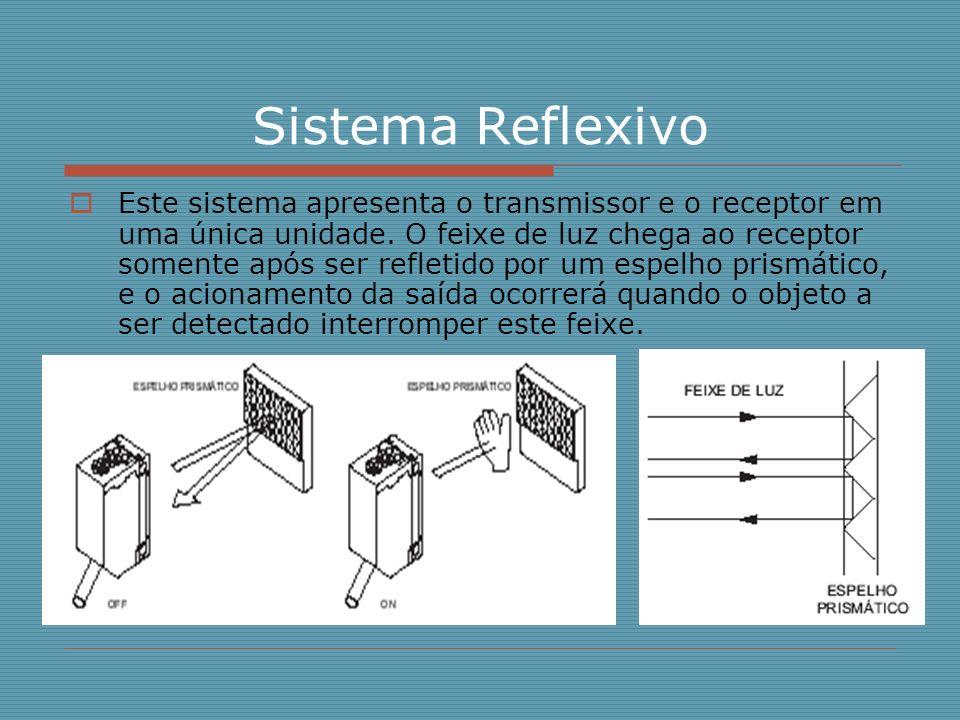 Sistema Reflexivo