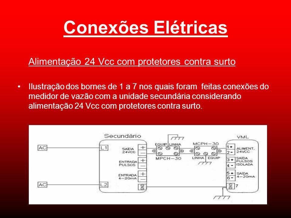 Conexões Elétricas Alimentação 24 Vcc com protetores contra surto