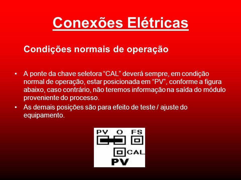 Conexões Elétricas Condições normais de operação
