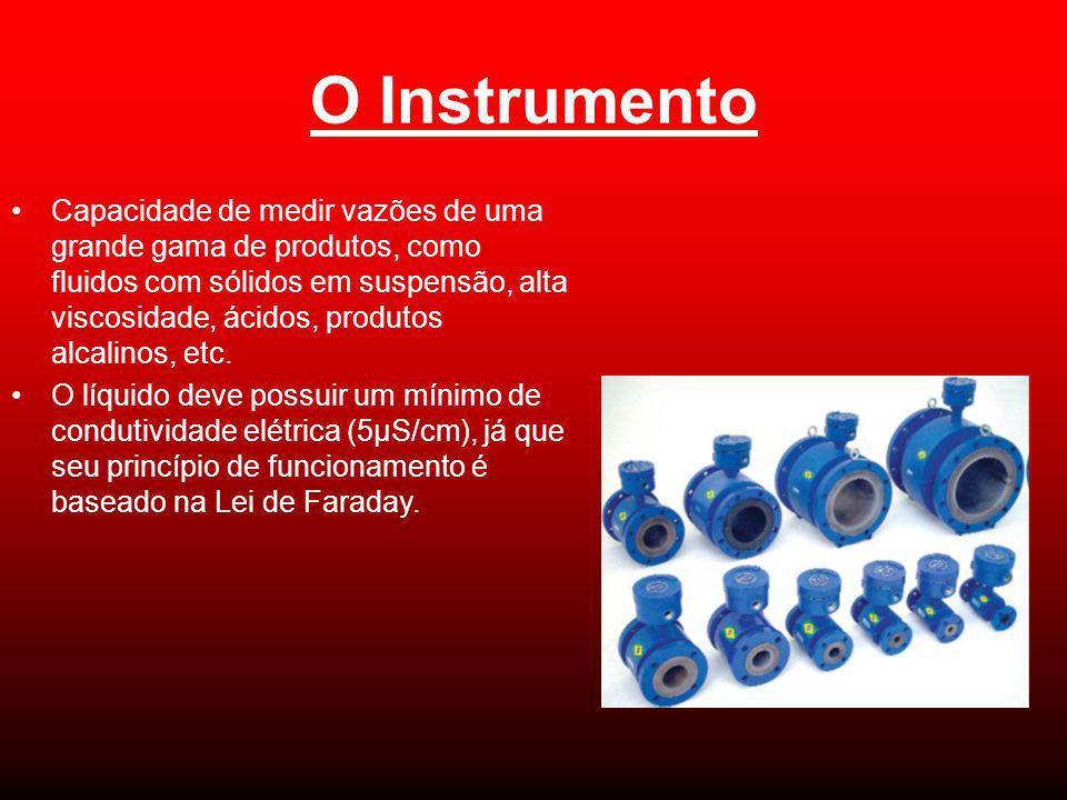 O Instrumento