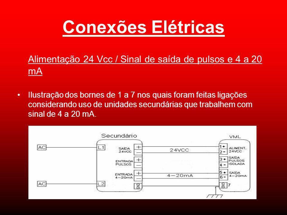 Conexões Elétricas Alimentação 24 Vcc / Sinal de saída de pulsos e 4 a 20 mA.