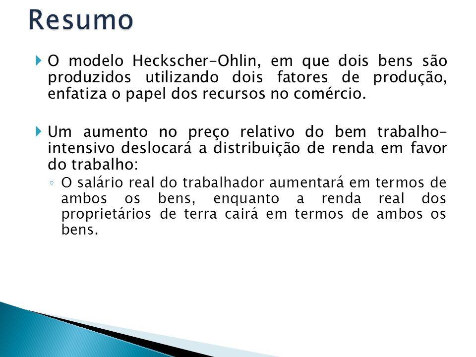 Resumo O modelo Heckscher-Ohlin, em que dois bens são produzidos utilizando dois fatores de produção, enfatiza o papel dos recursos no comércio.