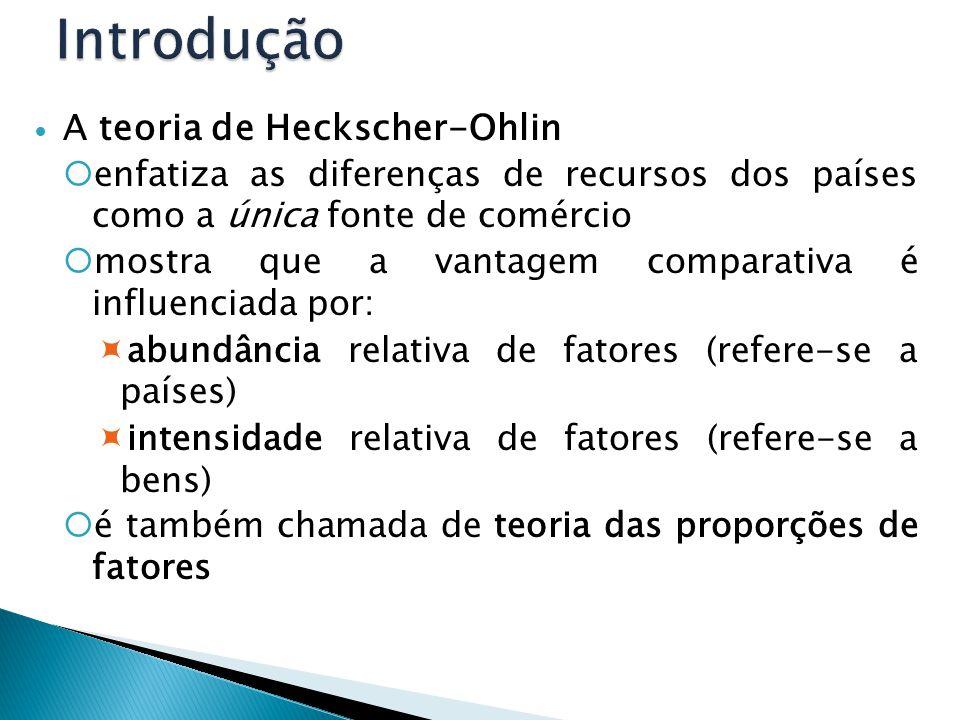 Introdução A teoria de Heckscher-Ohlin
