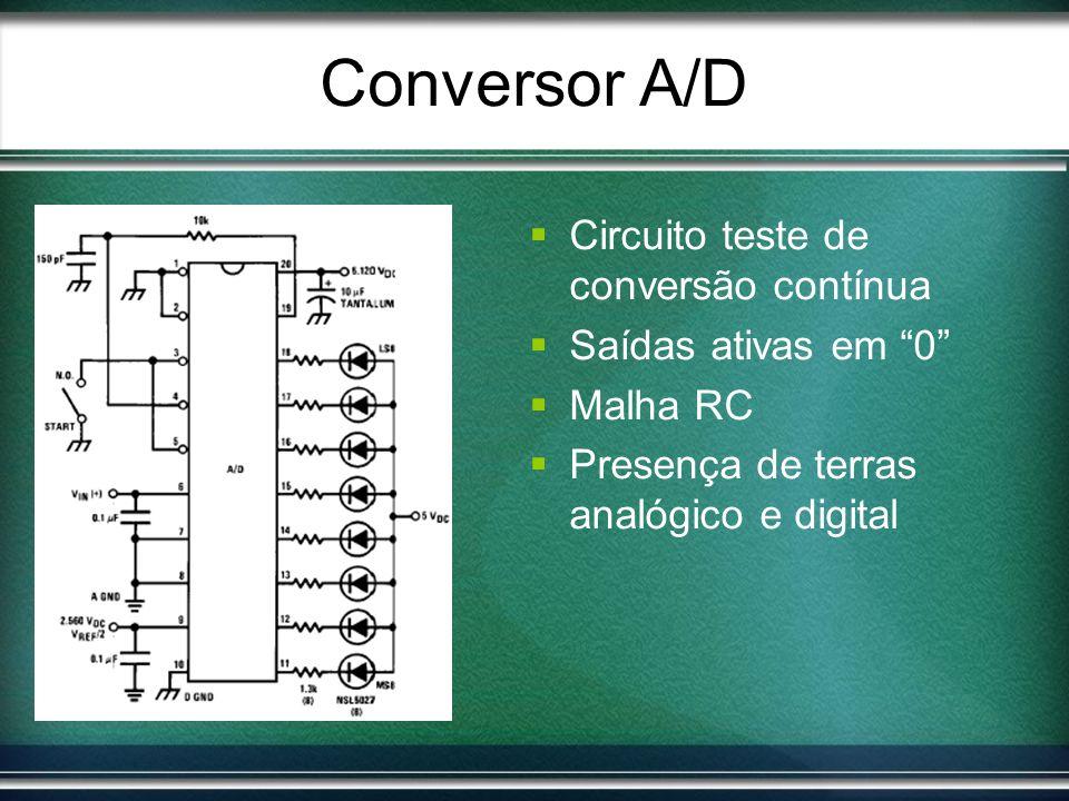 Conversor A/D Circuito teste de conversão contínua