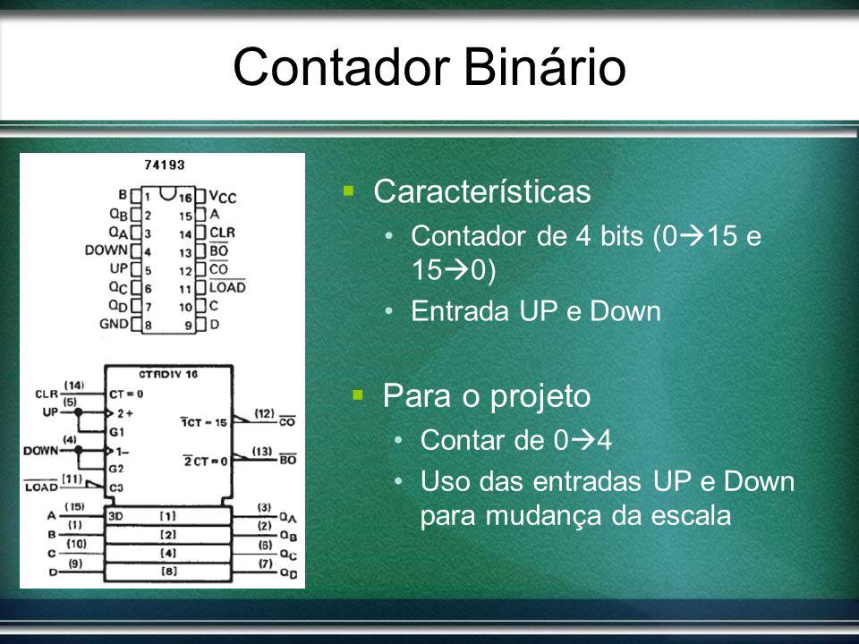 Contador Binário Características Para o projeto