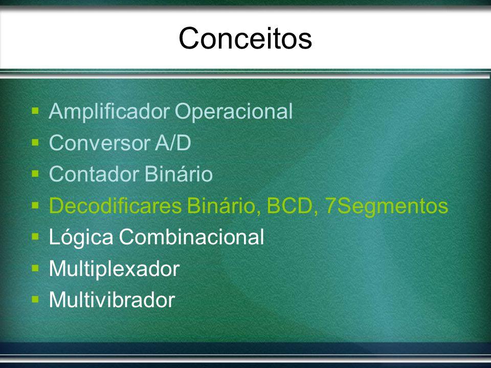 Conceitos Amplificador Operacional Conversor A/D Contador Binário