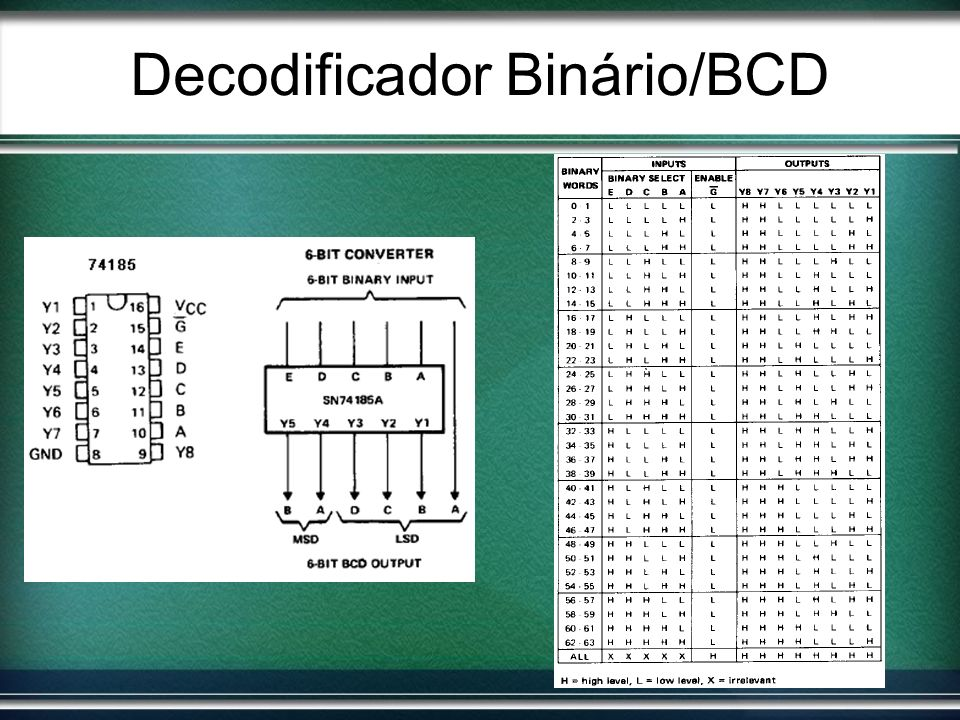 Decodificador Binário/BCD