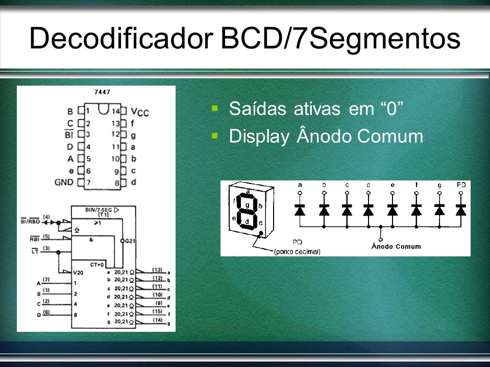 Decodificador BCD/7Segmentos