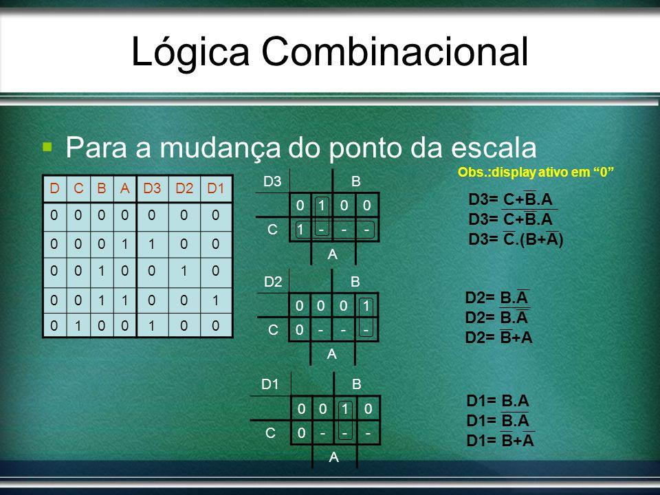 Lógica Combinacional Para a mudança do ponto da escala D3= C+B.A