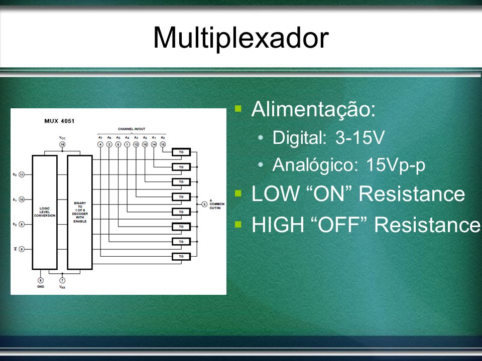 Multiplexador Alimentação: LOW ON Resistance HIGH OFF Resistance