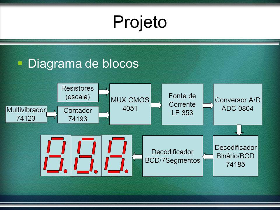 Projeto Diagrama de blocos Resistores (escala) MUX CMOS 4051 Fonte de