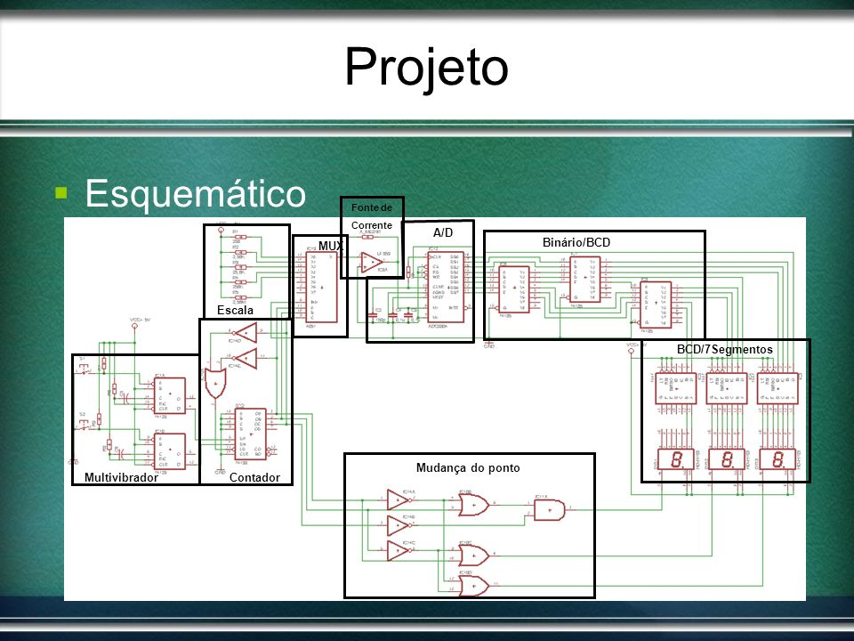 Projeto Esquemático A/D MUX Binário/BCD Escala BCD/7Segmentos