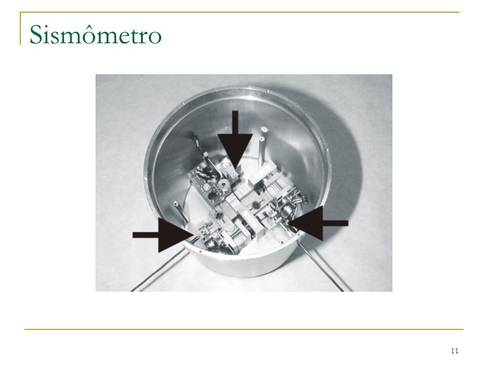Sismômetro