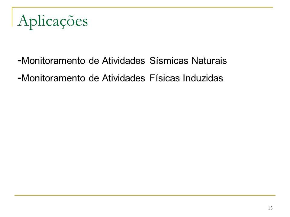 Aplicações -Monitoramento de Atividades Sísmicas Naturais