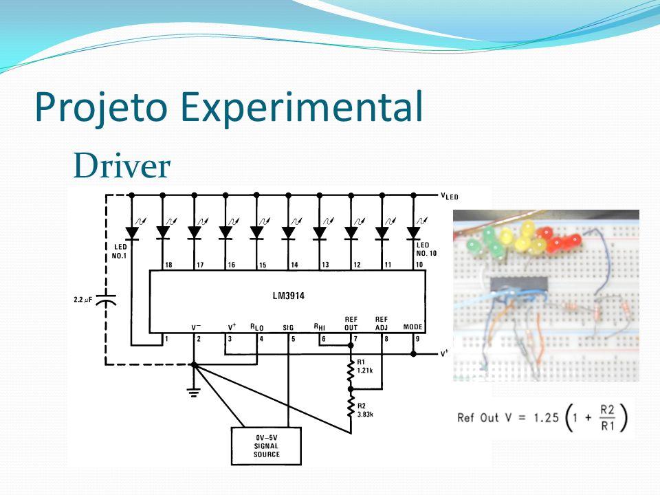 Projeto Experimental Driver