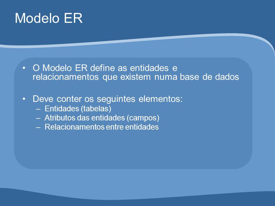 Modelo ER O Modelo ER define as entidades e relacionamentos que existem numa base de dados. Deve conter os seguintes elementos: