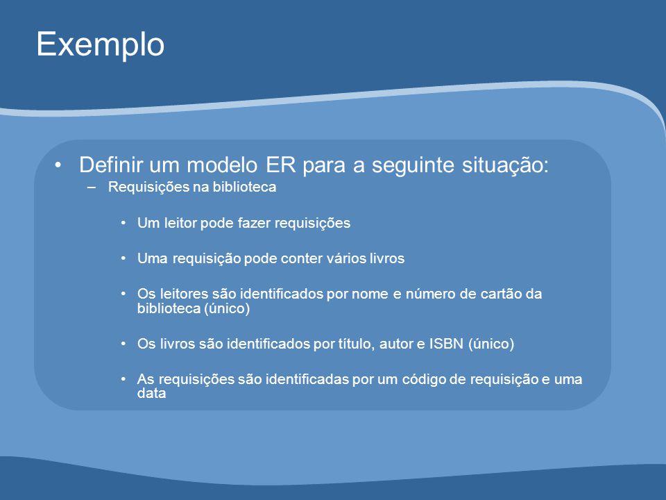Exemplo Definir um modelo ER para a seguinte situação: