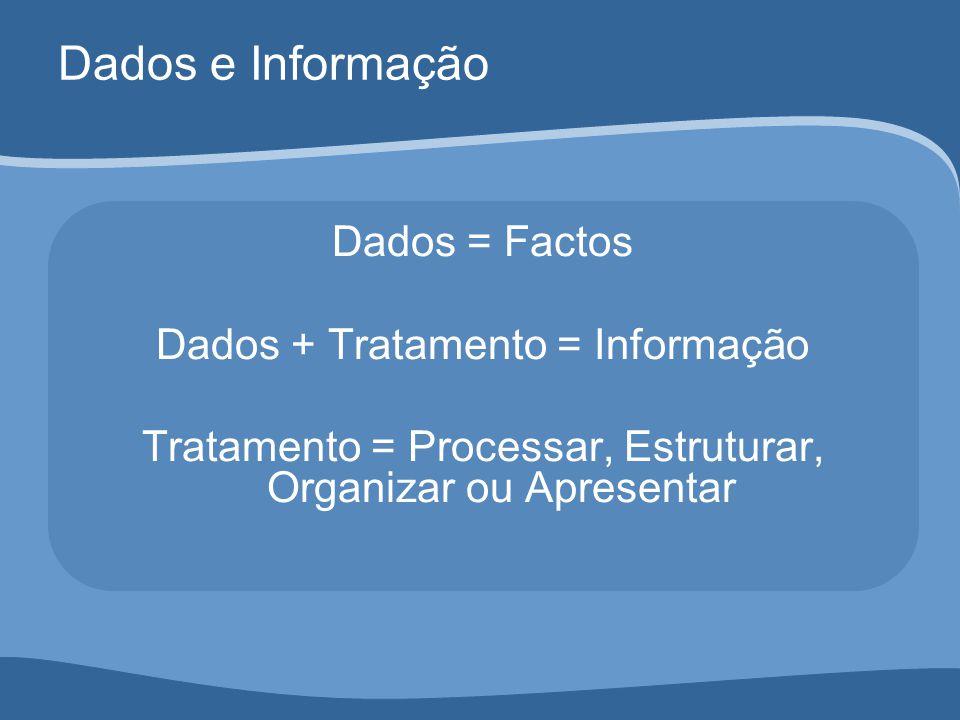 Dados e Informação Dados = Factos Dados + Tratamento = Informação