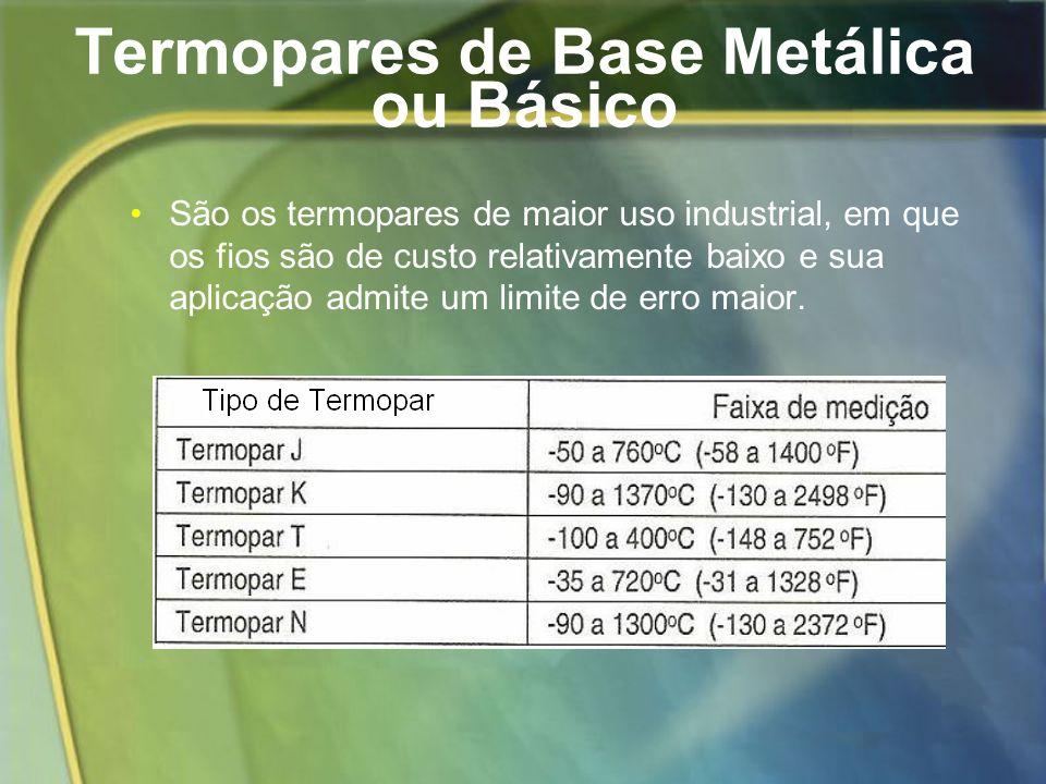 Termopares de Base Metálica ou Básico