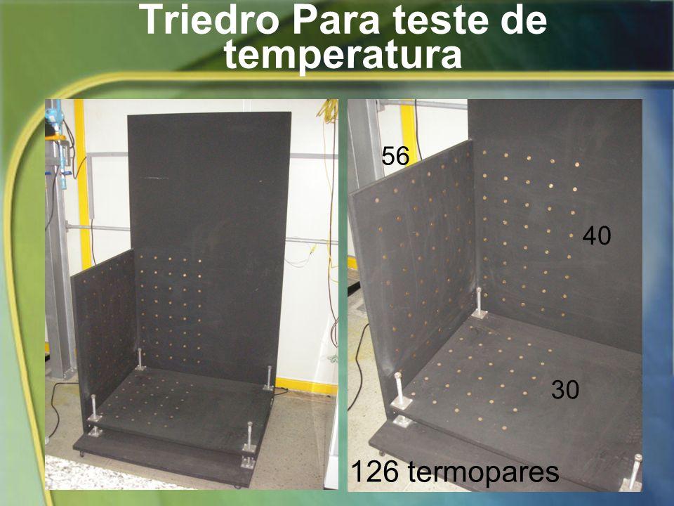 Triedro Para teste de temperatura