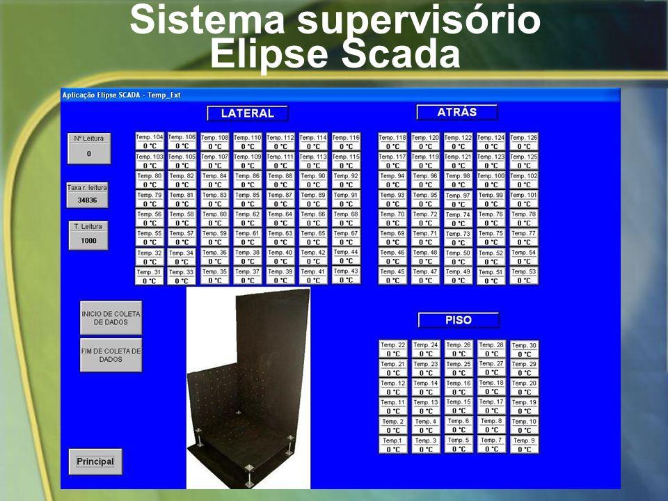 Sistema supervisório Elipse Scada