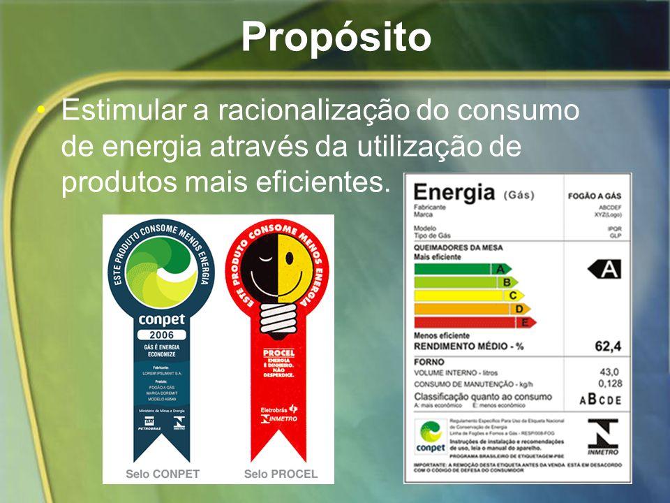 PropósitoEstimular a racionalização do consumo de energia através da utilização de produtos mais eficientes.